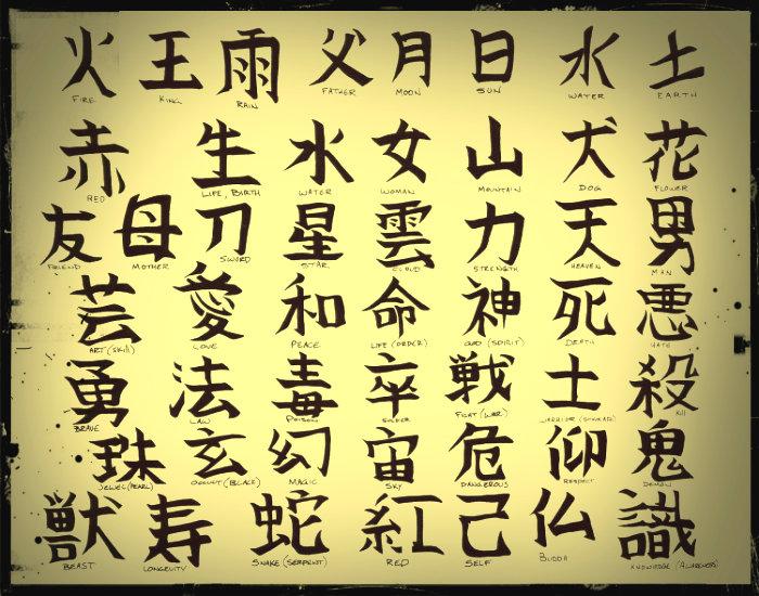 tonos-chinos
